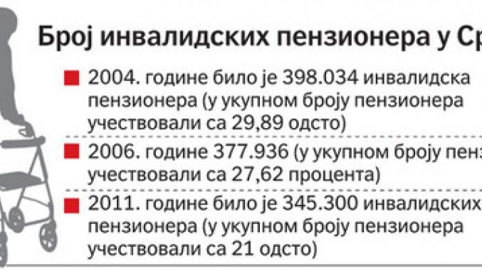 Knjizici broj radnoj osiguranika u Pravilnik o